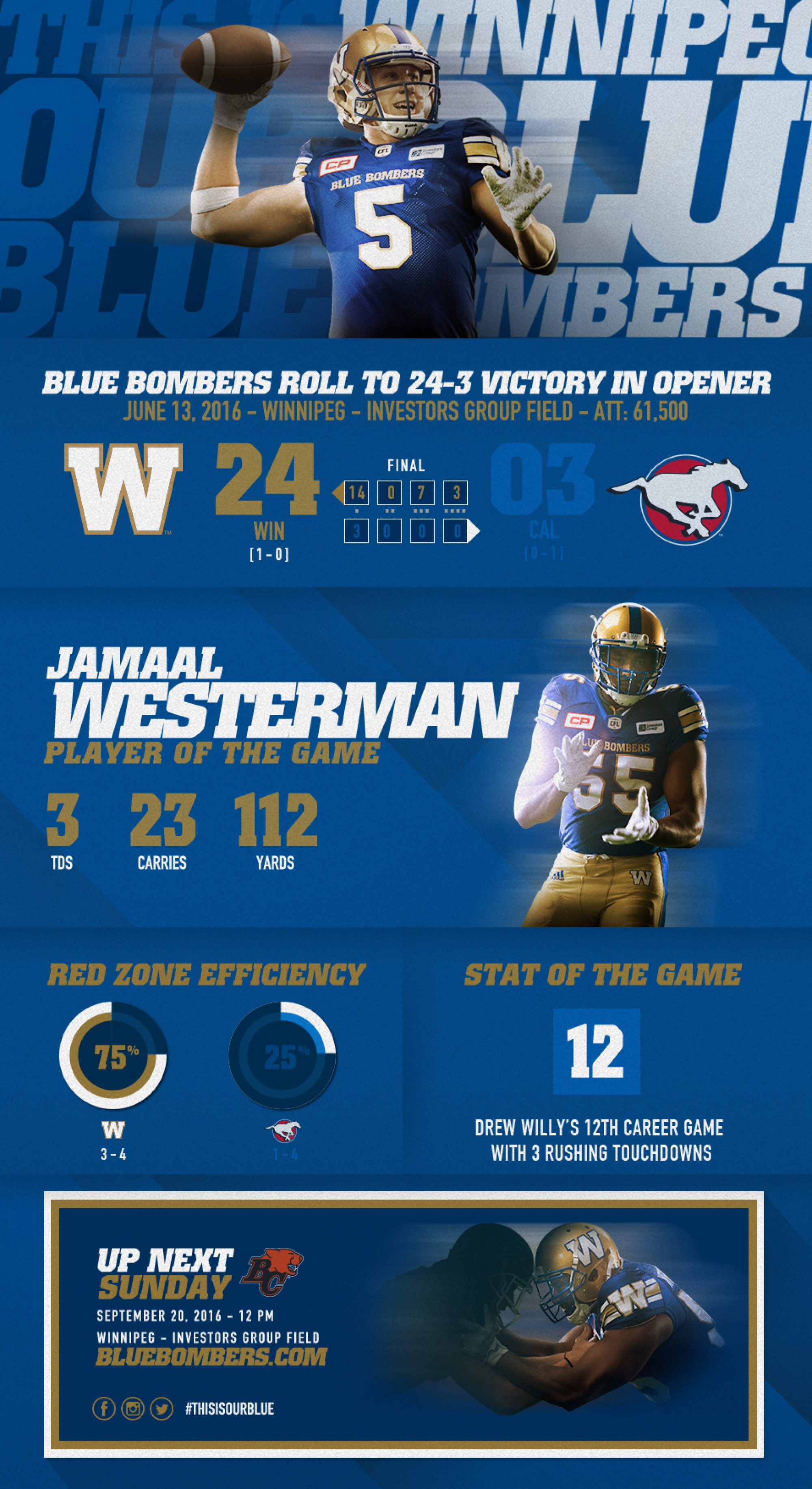 CFL_bluebombers_postgame_03
