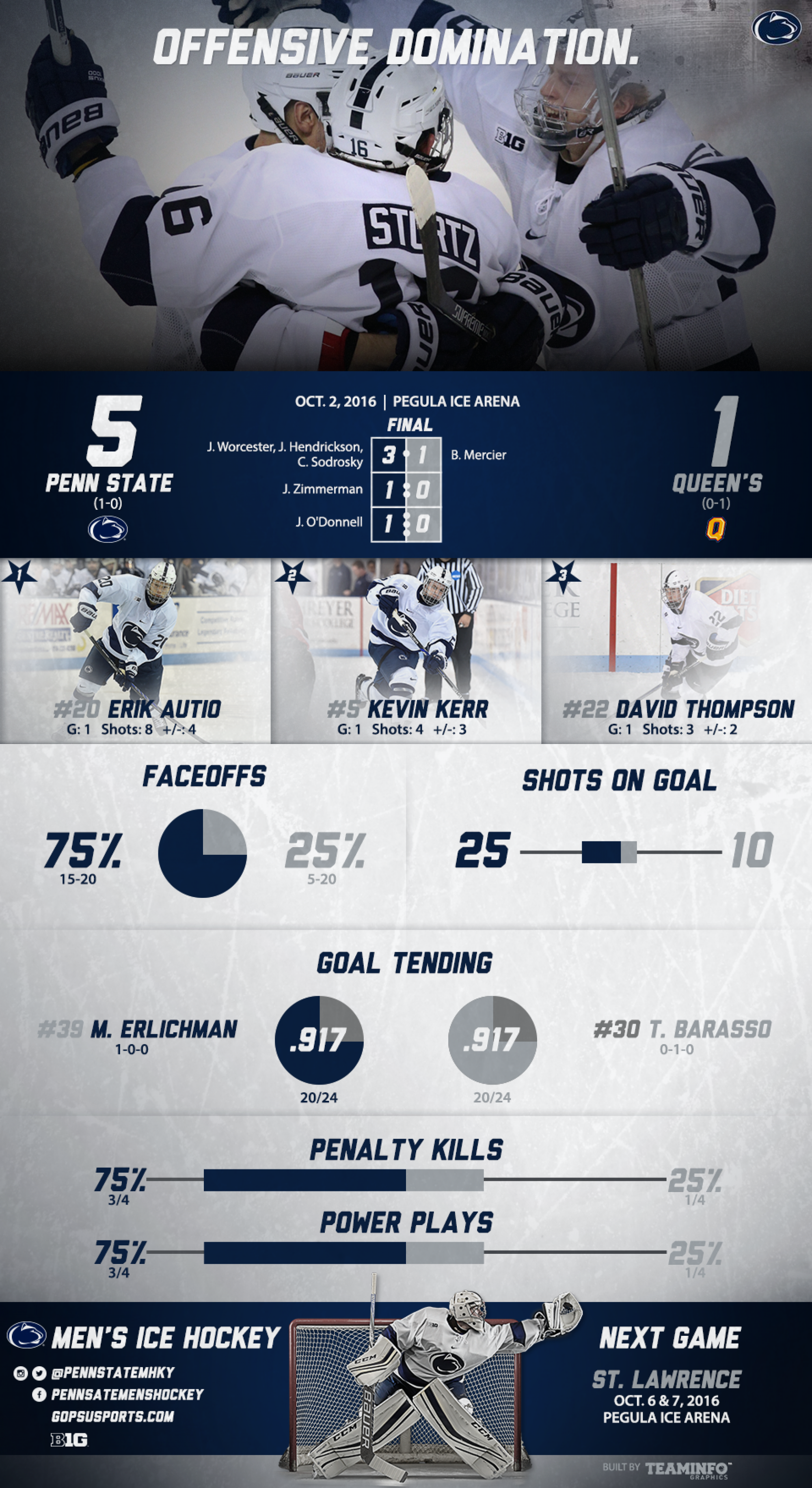 penn_state_m_hockey_postgame_01_sample