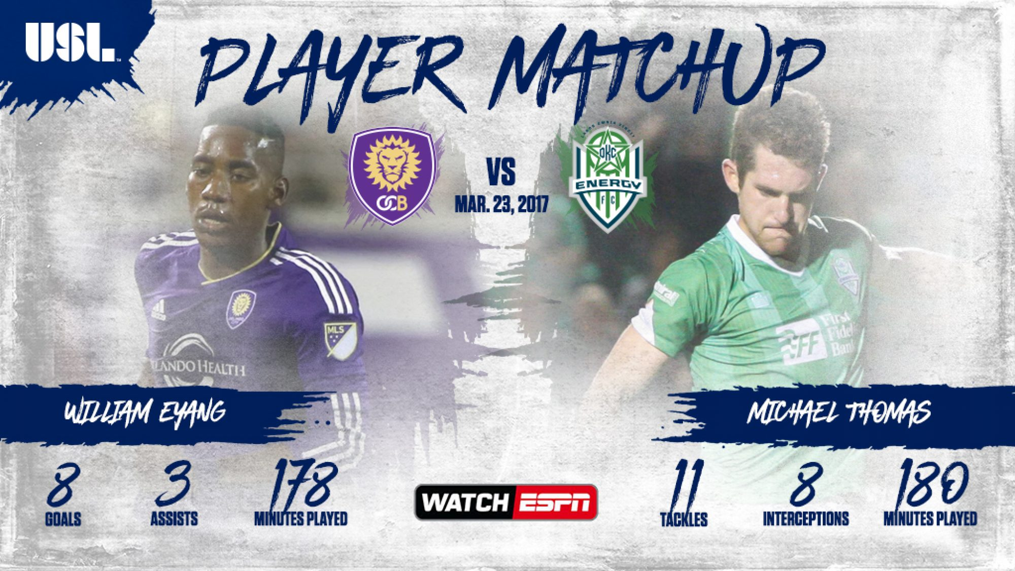 usl_player_matchup_rnd03
