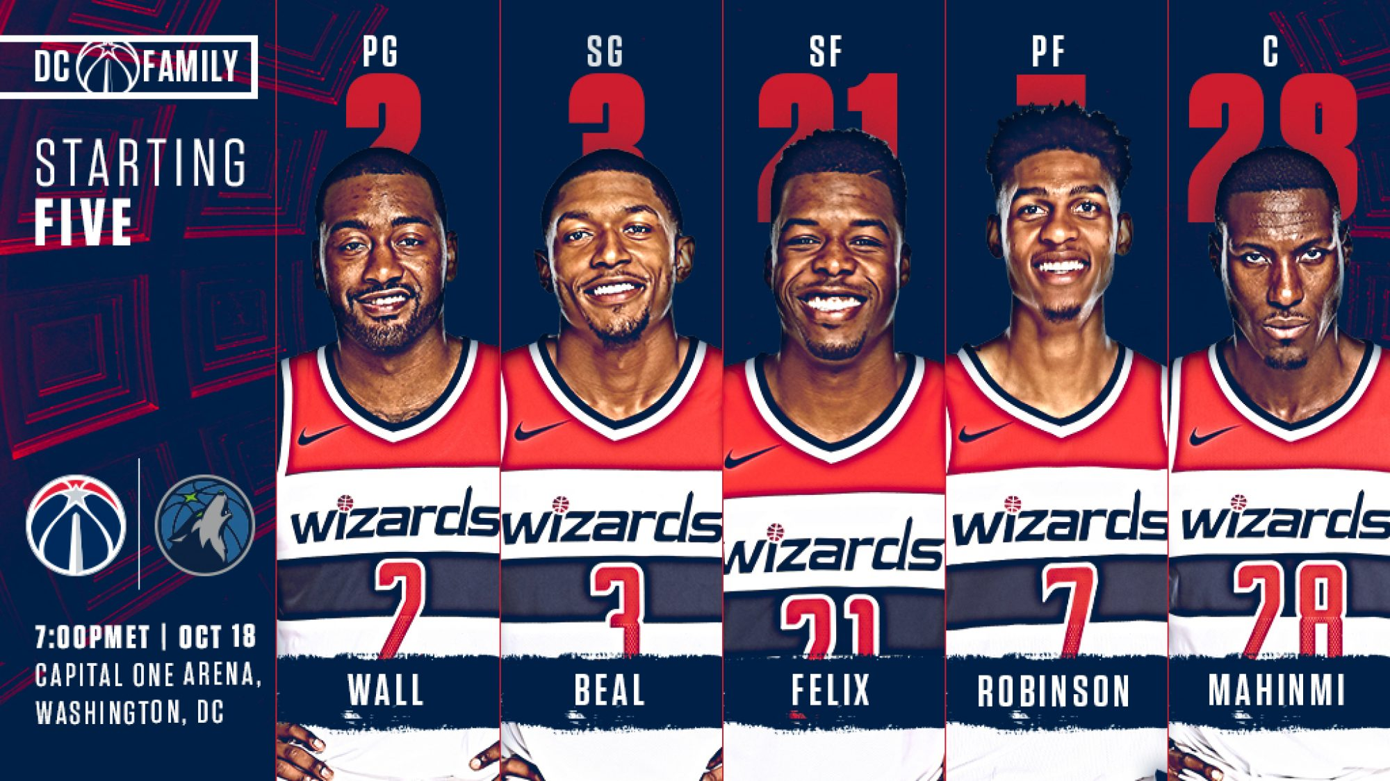 washington_wizards_lineup_horizontal_02