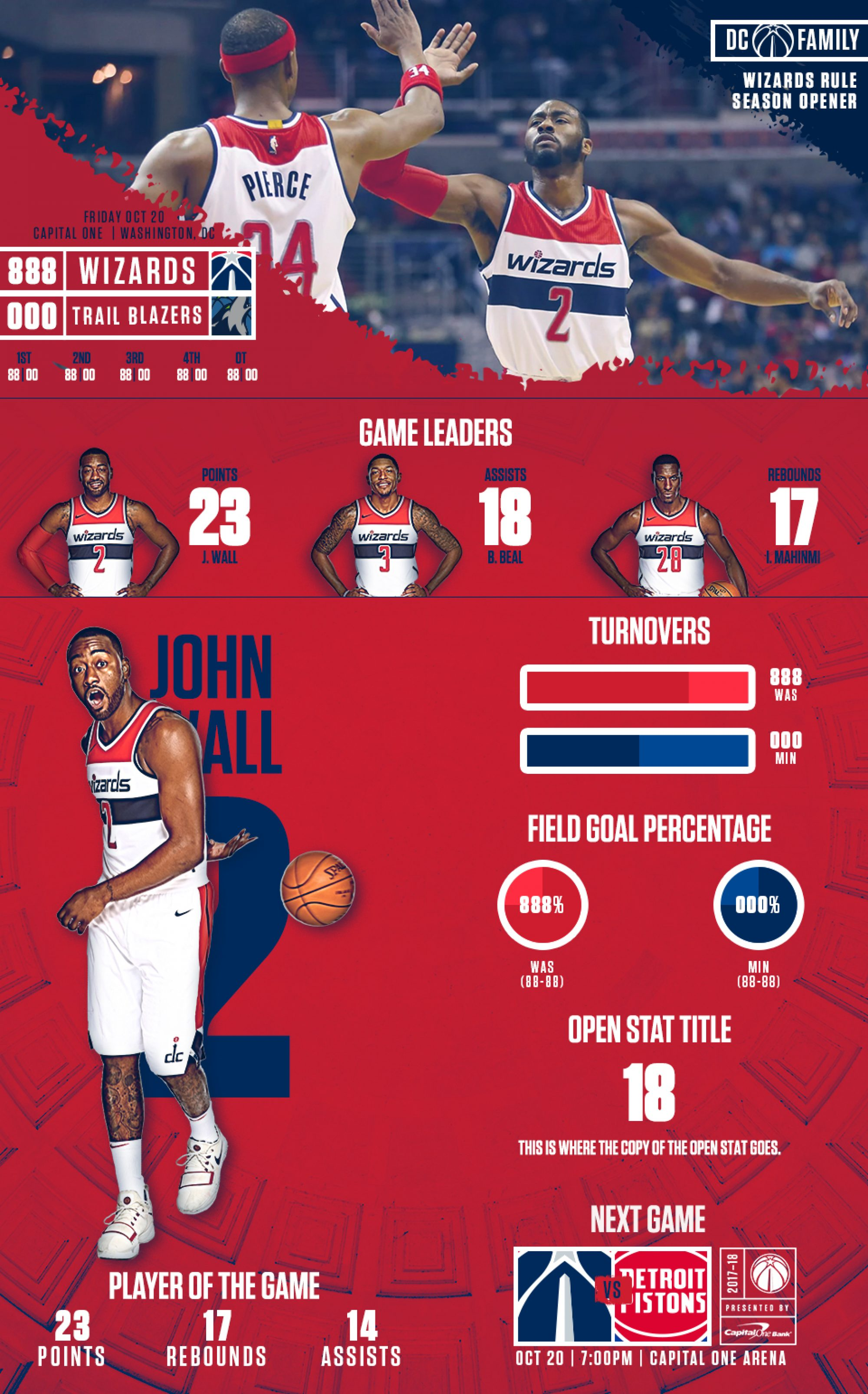 washington_wizards_postgame_rnd02